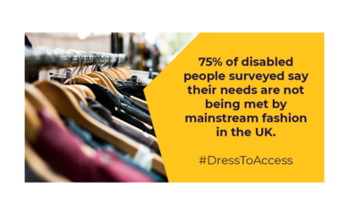 75% of disabled people surveyed say their needs are not being met by mainstream fashion in UK